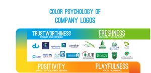 COLOR PSYCHOLOGY OF COMPANY LOGOS