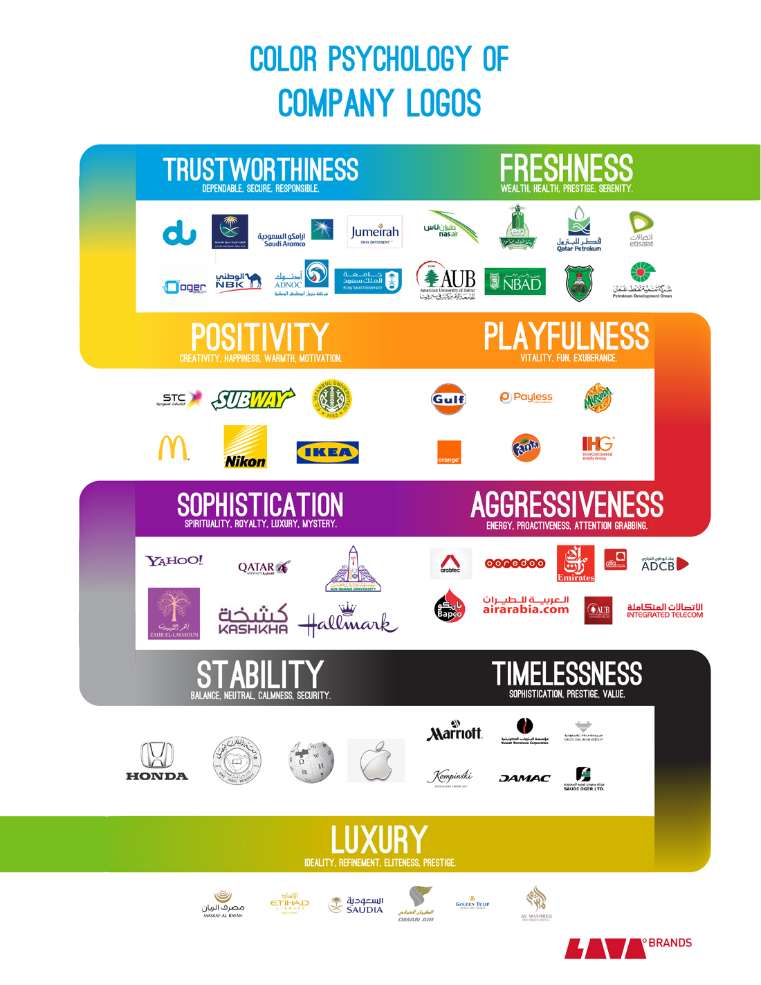 color psychology of company logos Infographic