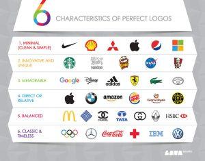 6 CHARACTERISTICS OF PERFECT LOGOS