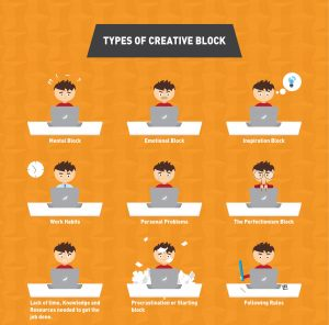 WHAT IS CREATIVE BLOCK, TYPES & HOW TO OVERCOME IT?