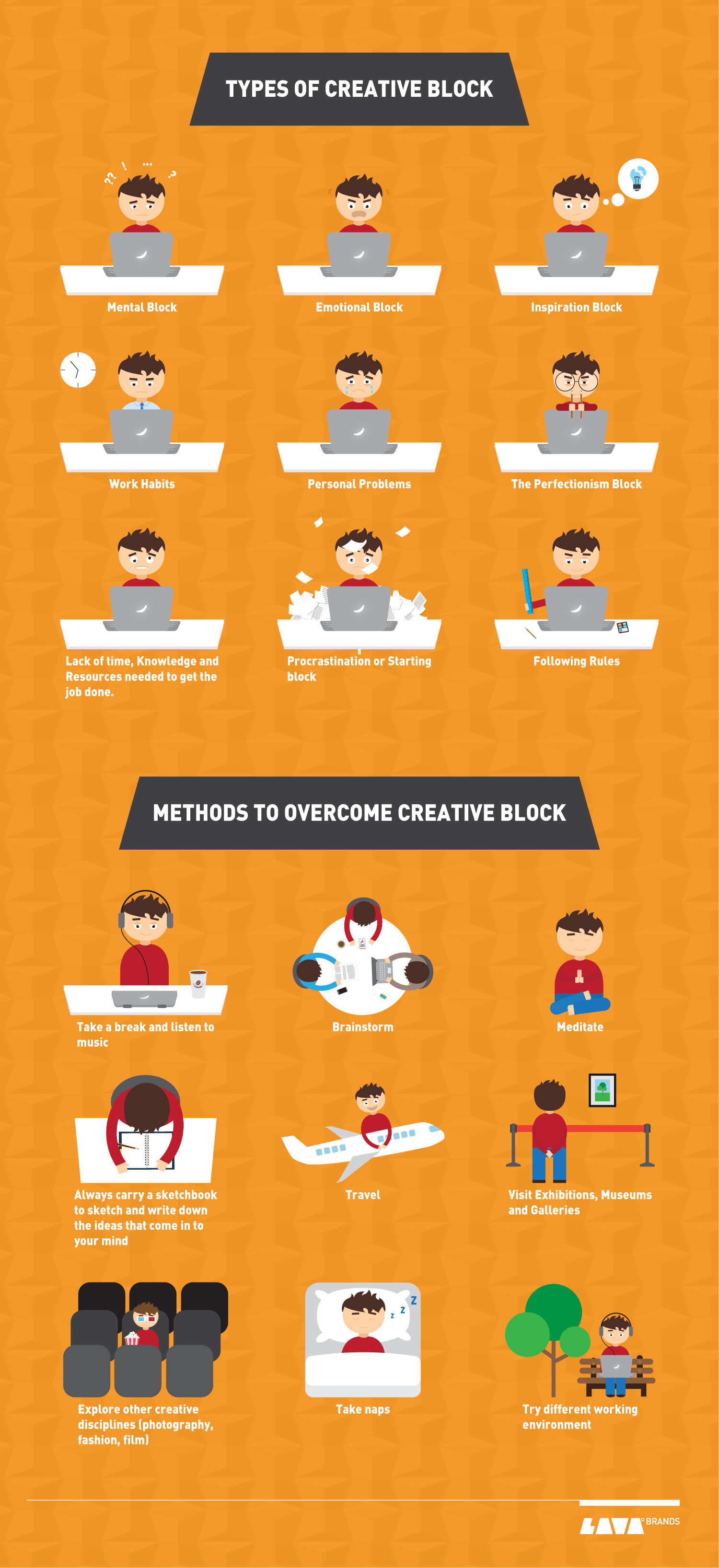 types of creative block and how to overcome it INFO-GRAPHIC