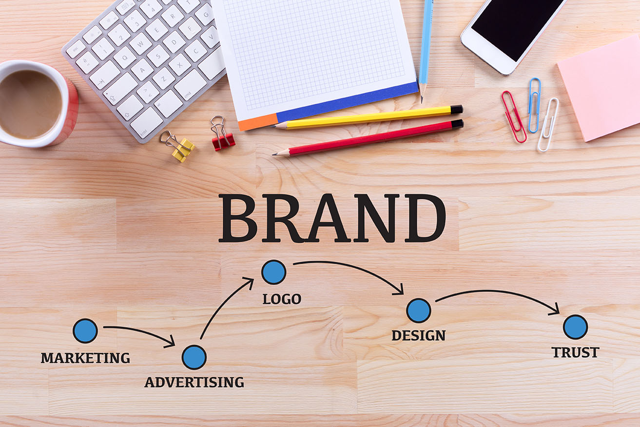 5 Aspects of top Branding Agencies