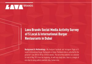 SOCIAL MEDIA ACTIVITY SURVEY OF RESTAURANTS
