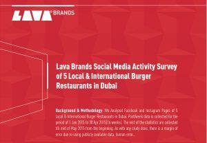 SOCIAL MEDIA ACTIVITY SURVEY OF RESTAURANTS