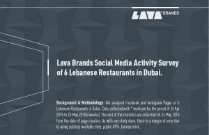 SOCIAL MEDIA ACTIVITY SURVEY OF LEBANESE RESTAURANT