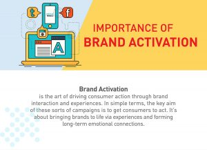 WHY BRAND ACTIVATION IS NECESSARY FOR YOUR BUSINESS