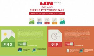 LAVA BRANDS EXPLAINS – THE FILE TYPE YOU USE DAILY